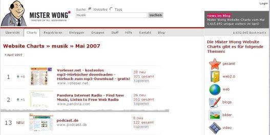 Website Charts - Musik - Mister Wong